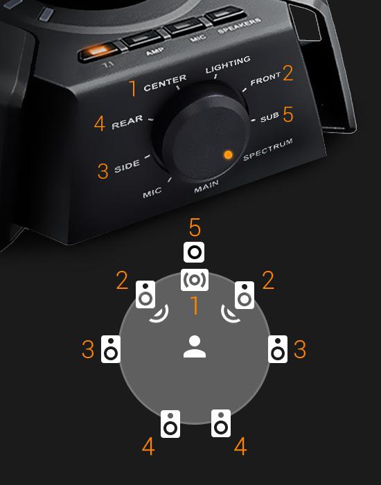 STRIX 7.1 | Hodetelefoner og hodesett | ASUS Norge
