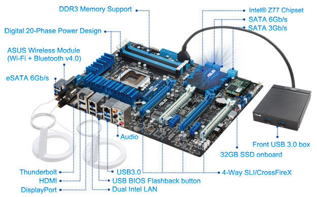 Asus P8Z77-V PREMIUM Intel USB 3.0 Drivers PC