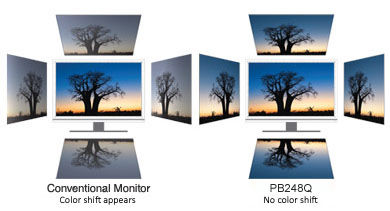 Optimalizovaný IPS panel HD A+