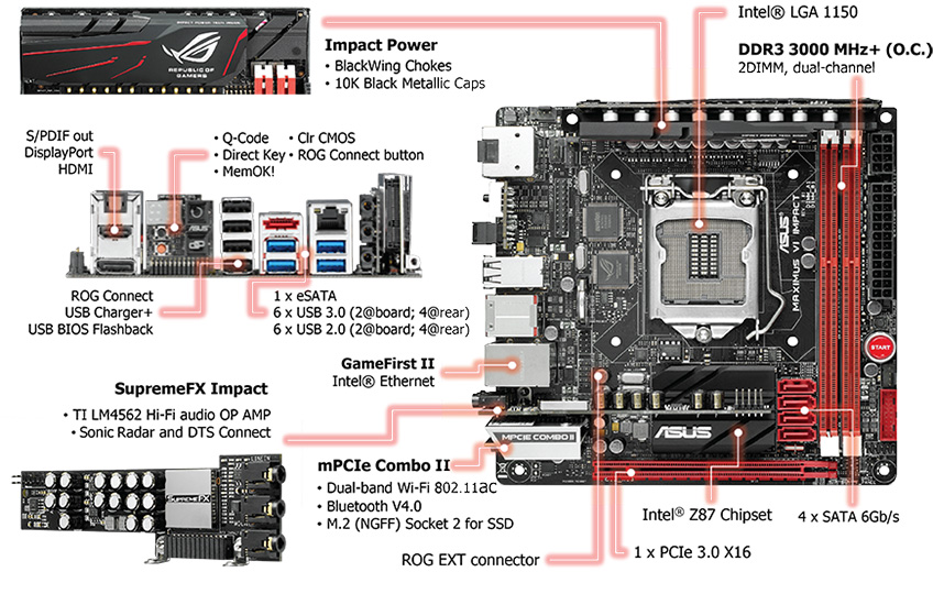 ASUS MAXIMUS VI IMPACT Intel LAN Driver Windows