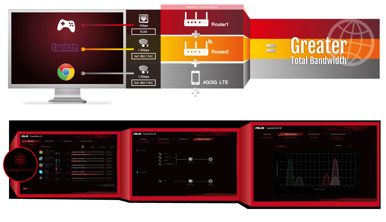 asus 970 pro gaming/aura amazon