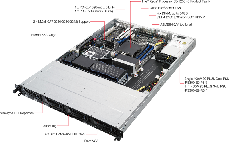 Rs300 E9 Ps4 Servers Amp Workstations Asus Usa