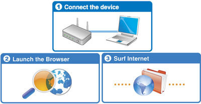 Rt n12 networking asus usa qisquick internet setup 3 steps internet connection keyboard keysfo Images