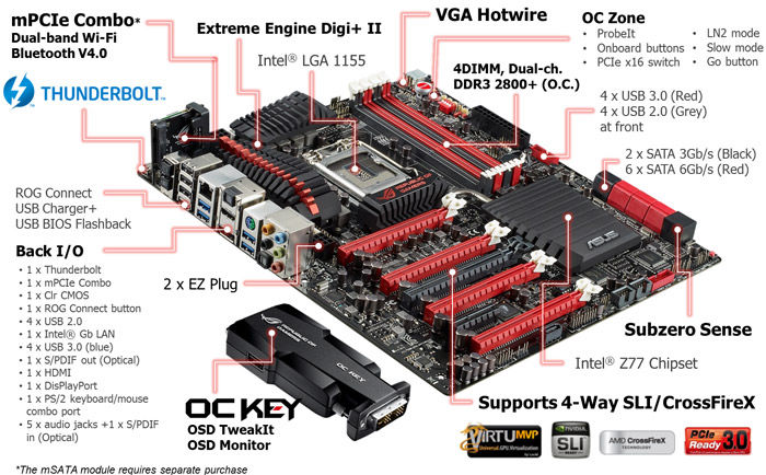 Asus Maximus V Extreme Drivers Download (2019)