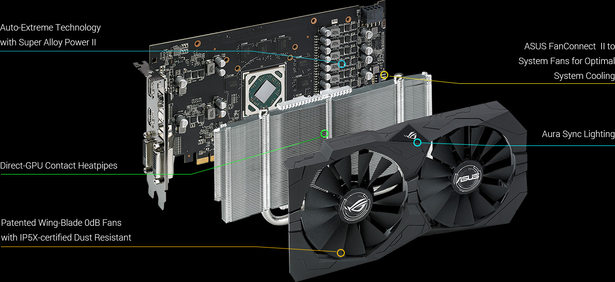 ASUS Rog STRIX Radeon RX 570 O4g Gaming OC Edition Gddr5 DP HDMI