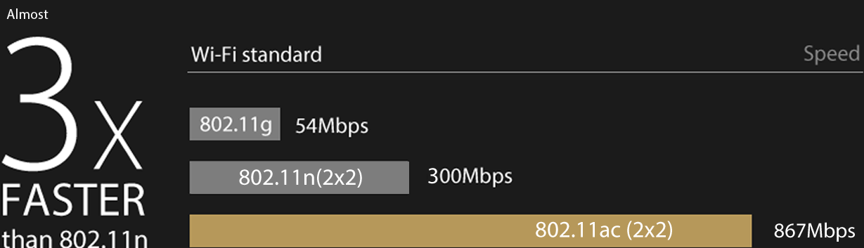 Extensor WiFi que funciona perfeitamente com qualquer router WiFi