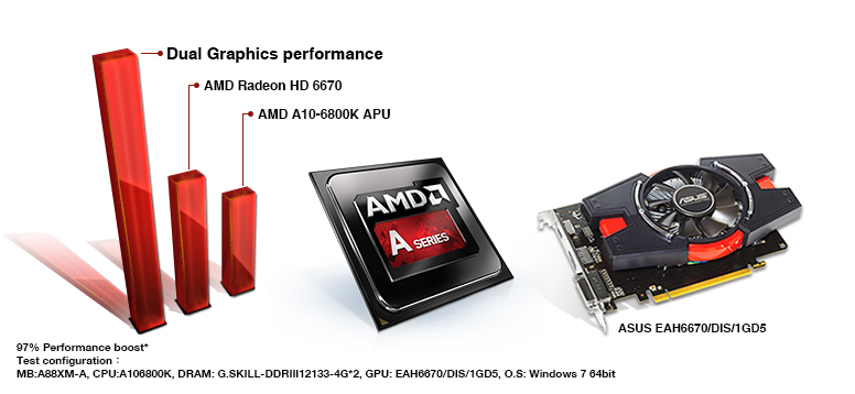 ASUS A58M-F AMD Graphics 64 BIT