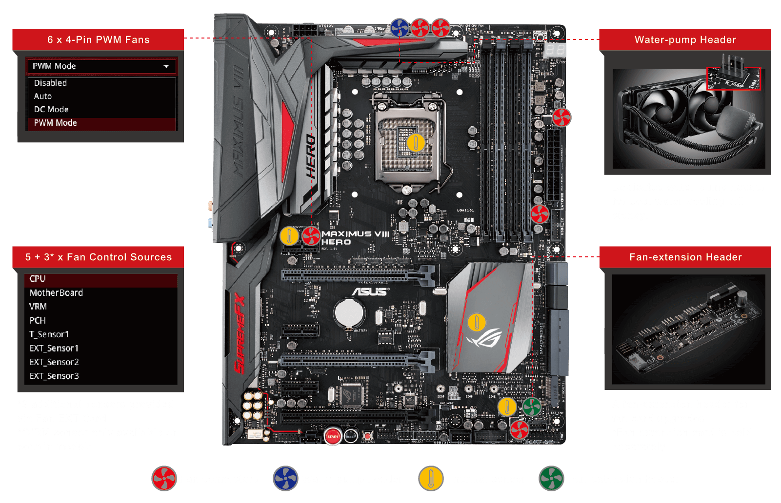 did try move asus rog whetstone hero viii maximus would want film